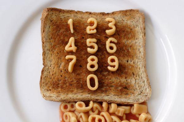 Cómo calcular la Cantidad de Comida por Persona