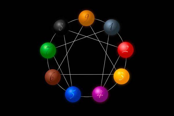 Características de los 9 eneatipos. Eneagrama de la personalidad. La personalidad de los 9 eneatipos