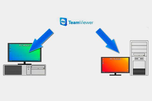 Pasos para entrar a otra PC desde tu ordenador. Cómo ingresar a una computadora de manera remota. Uso de Teamviewer