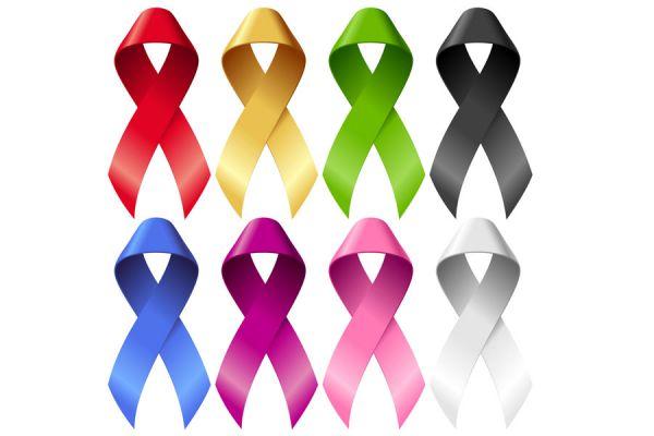 Qué son los lazos solidarios? Colores y significado de los listones solidarios. Para que sirven los lazos de solidaridad