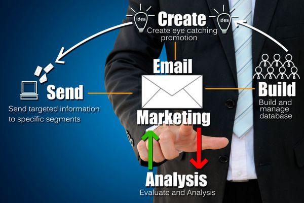 Pasos para diseñar una estrategia de email marketing. Tips para generar email marketing. Beneficios del email marketing