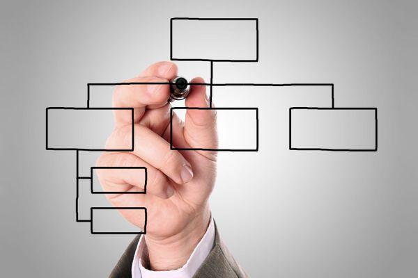 Método simple para organizar el trabajo. Pasos para organizar tu trabajo. Cómo ser organizado en el trabajo