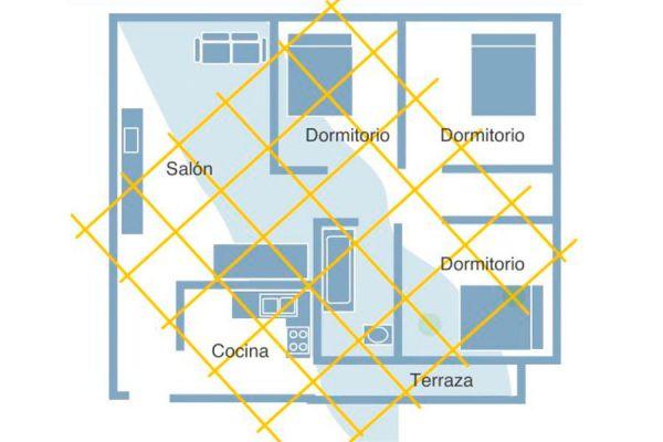 La influencia de las lineas Hartmann en el hogar. Características de las lineas Hartmann.