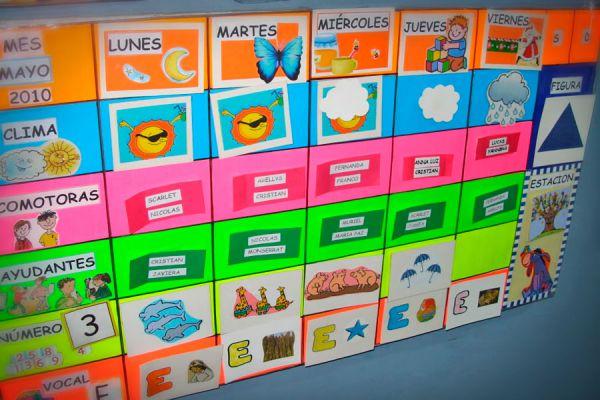 Un panel didáctico para niños. Cómo crear un panel interactivo para los niños