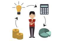Cómo saber si emprender o no un negocio propio