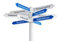 Test para conocer tu Ideología Política