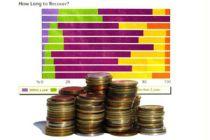 Cómo deshacerte de las deudas