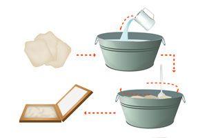 Ilustración de Como preparar Pasta para hacer Papel