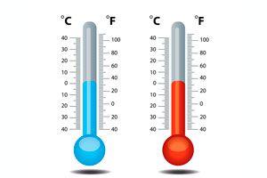 Tabla de equivalencias de grados Celsius y Fahrenheit.