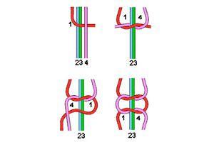 Cómo hacer el nudo cuadrado en macramé