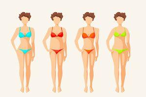 Ejercicios para Perder Peso según tu Cuerpo
